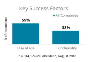 key_success_factors